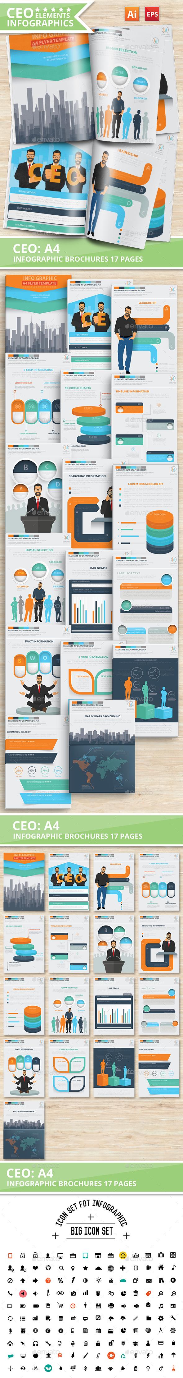 CEO Infographic Design part 2 - Infographics