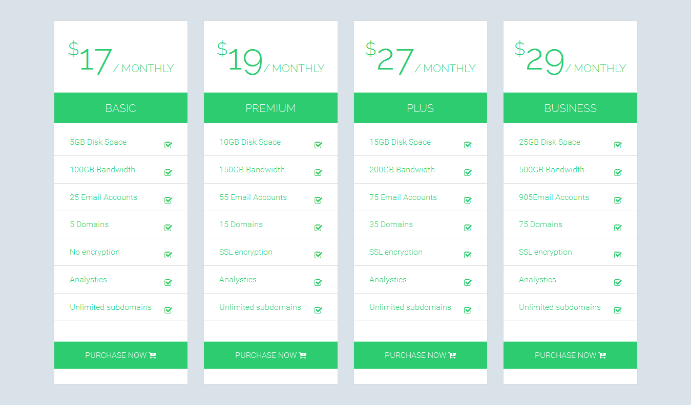 Ablaze Flat Responsive Pricing Table