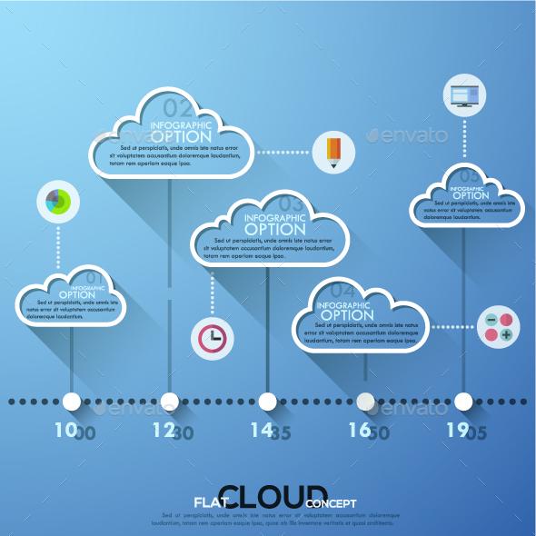 Minimal Infographic Cloud Timeline - Infographics