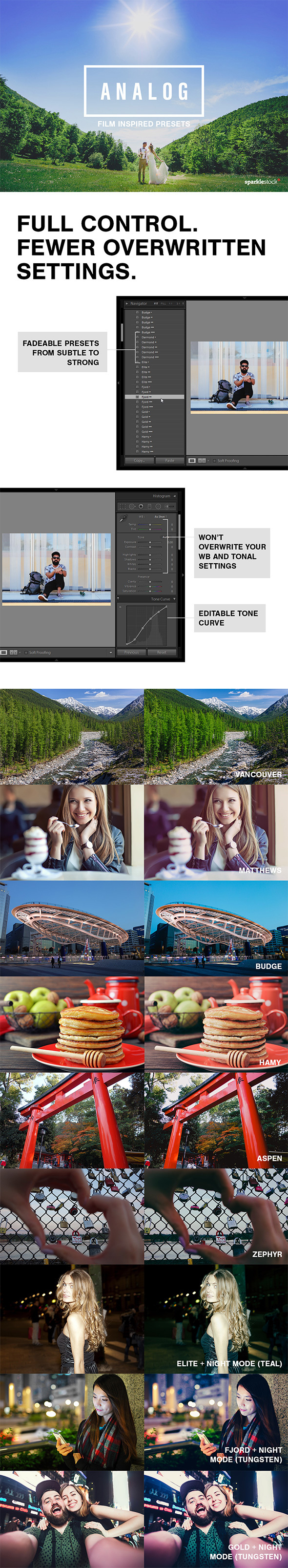 Film Inspired Lightroom Presets - Film Lightroom Presets