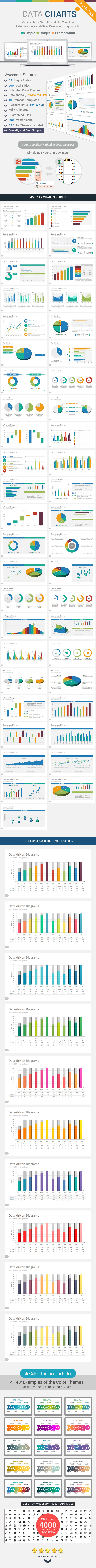 Data Charts 2 PowerPoint Presentation Template - Finance PowerPoint Templates