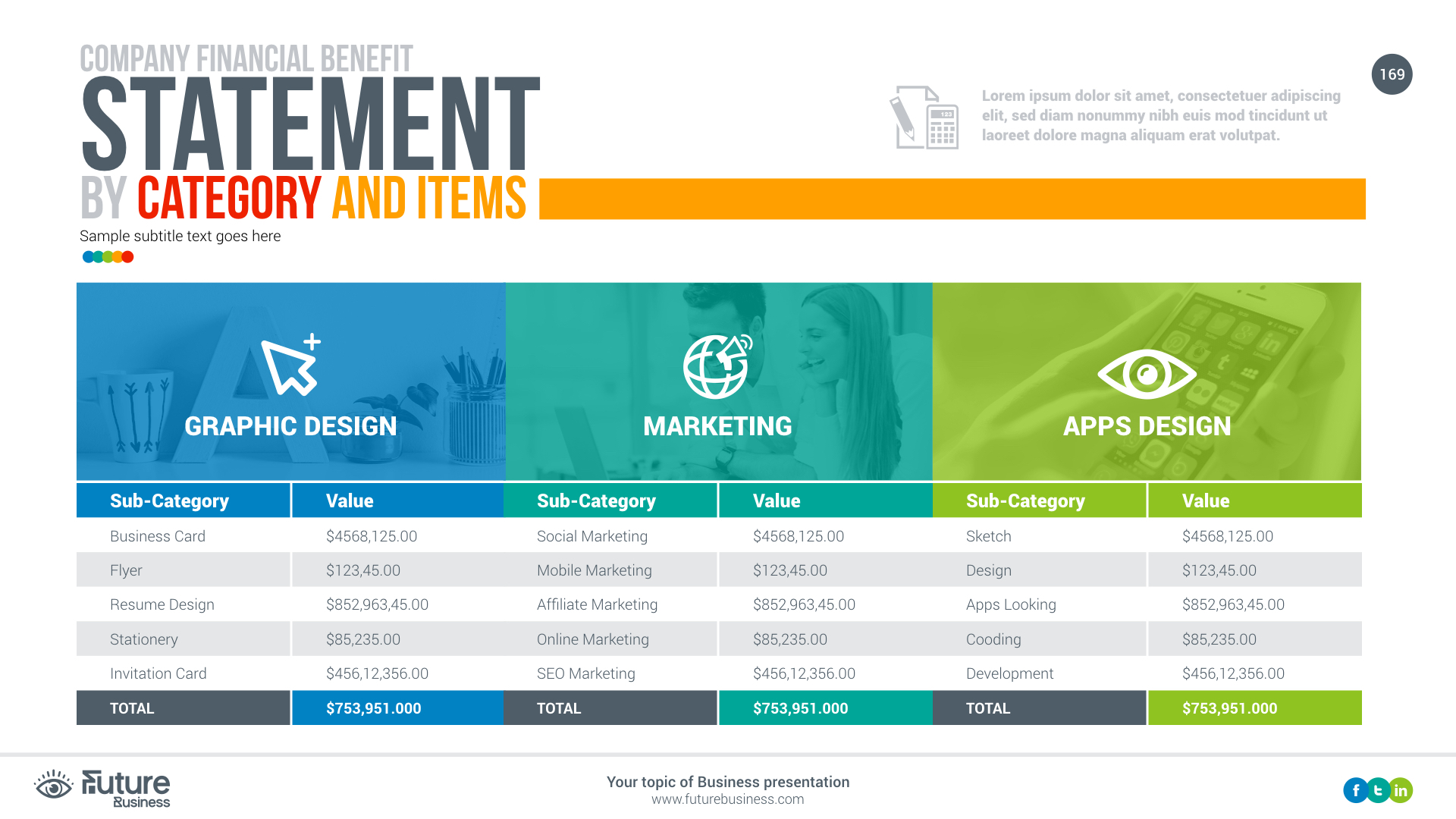 Business Plan PowerPoint Presentation Template by