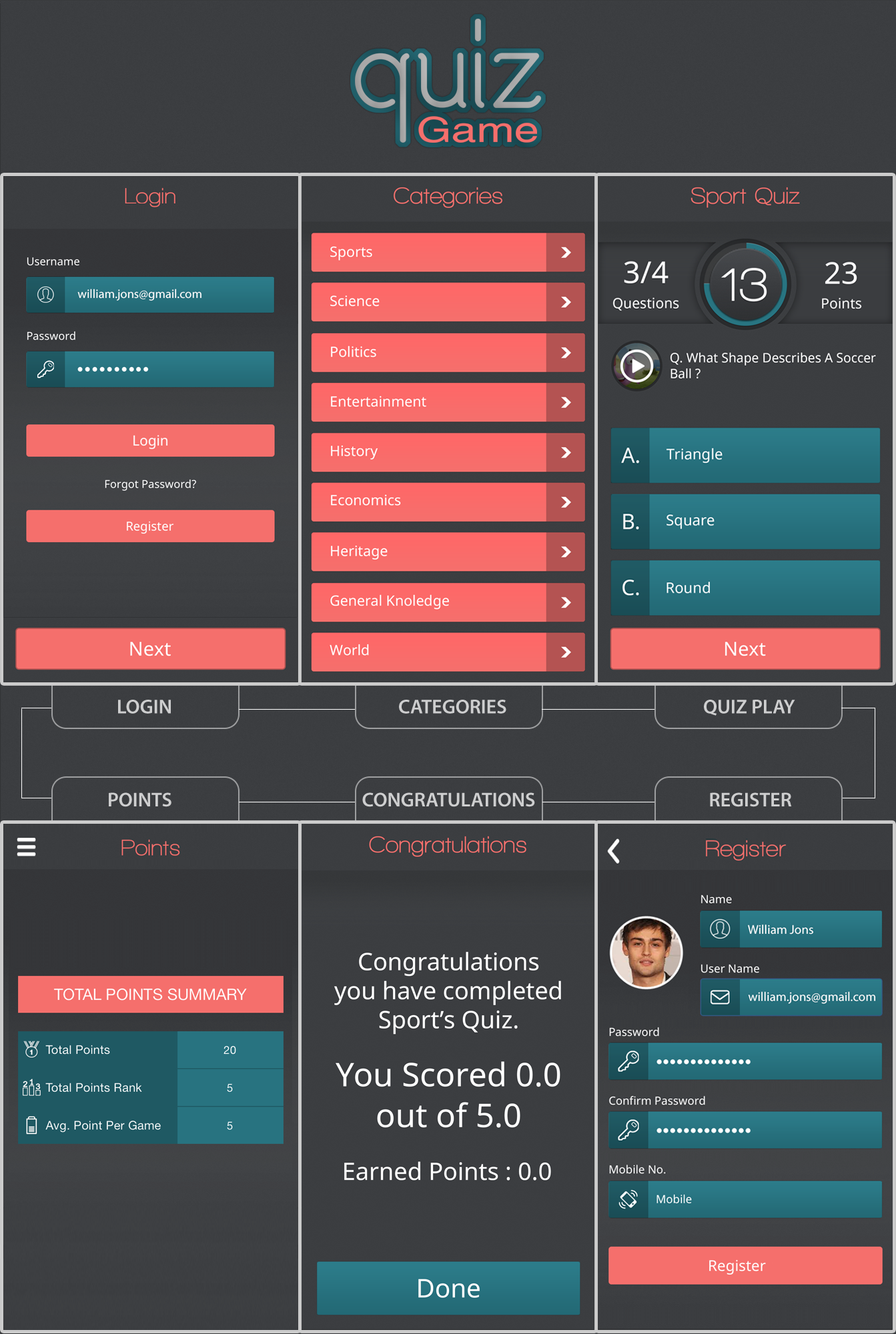 Quiz iOS & Android Game/App with Backend. by thecodefactory | CodeCanyon