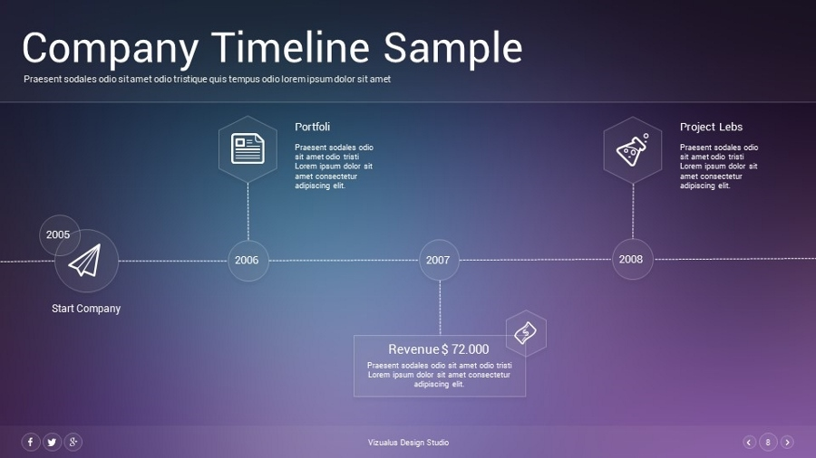 Sample Keynote Timeline