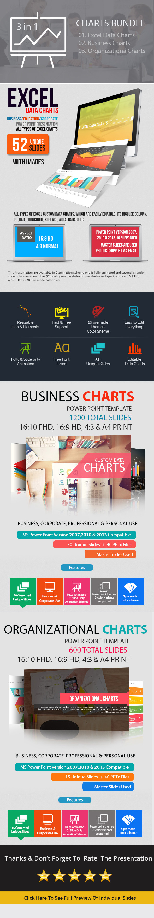 Charts Bundle 3 in 1 Power Point Presentation - Business PowerPoint Templates