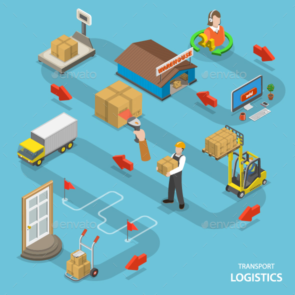 Transport Logistics Isometric Concept - Services Commercial / Shopping