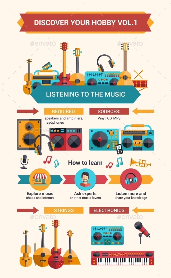 Music Hobby Flat Design Poster - Miscellaneous Conceptual