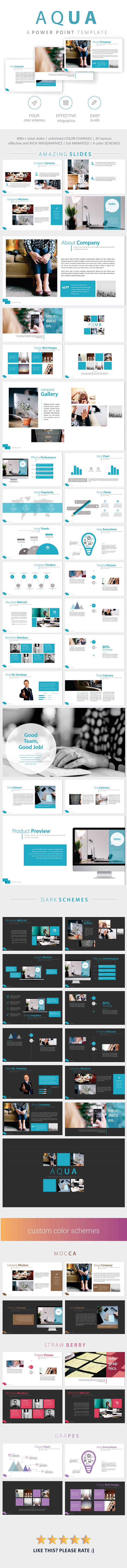 Aqua PowerPoint Template - Business PowerPoint Templates