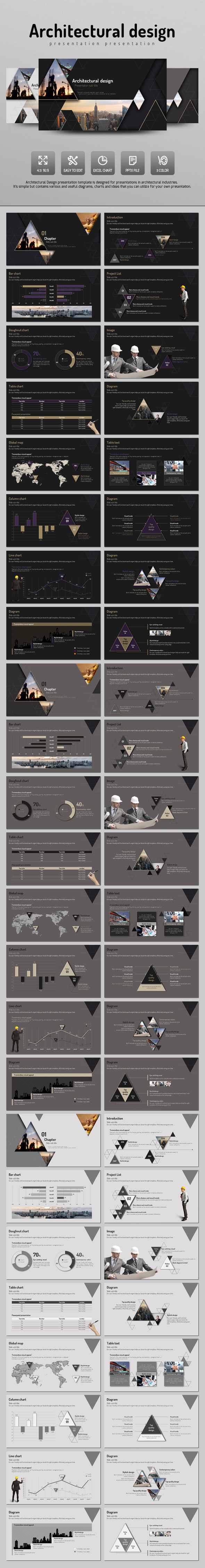 Architectural Design - PowerPoint Templates Presentation Templates