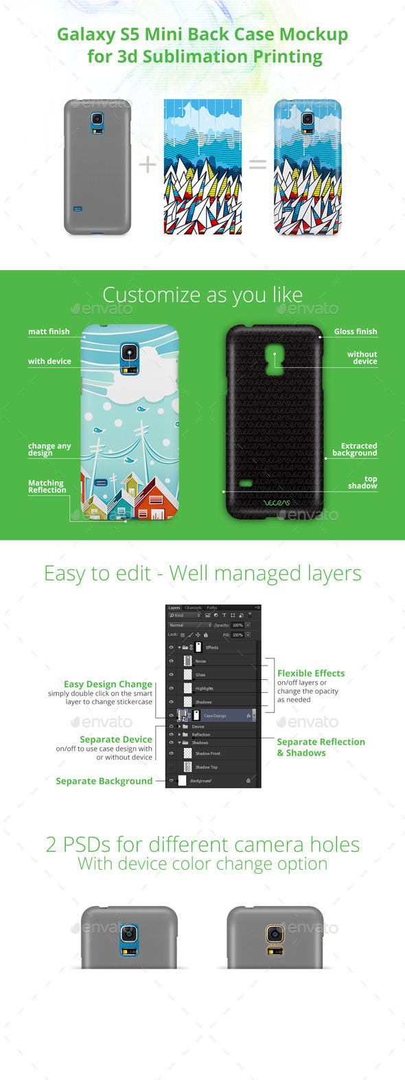 Galaxy S5 Mini Case Design Mockup for 3d Sublimation Printing - Back View - Mobile Displays
