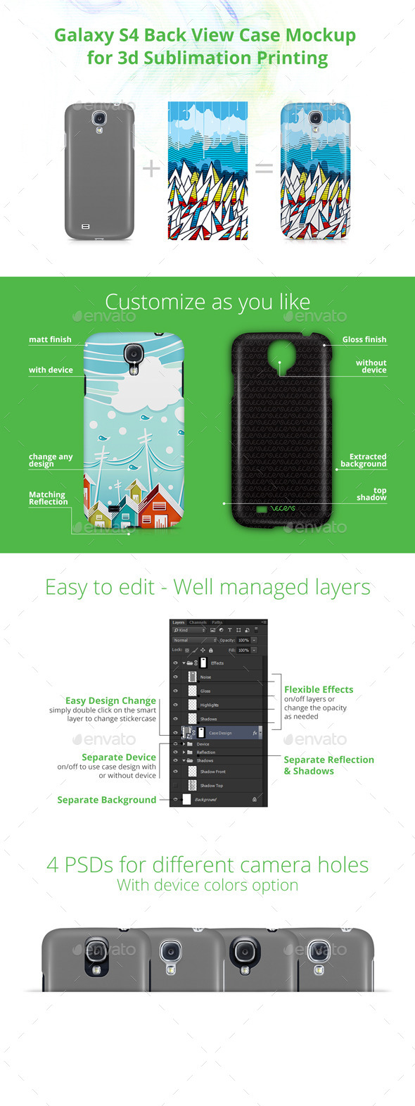 Galaxy S4 Case Design Mockup for 3d Sublimation Printing - Back View