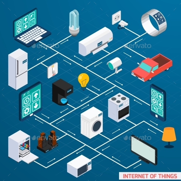 Iot Isometric Flowchart Design Banner - Web Technology
