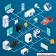Iot Isometric Flowchart Design Banner - GraphicRiver Item for Sale