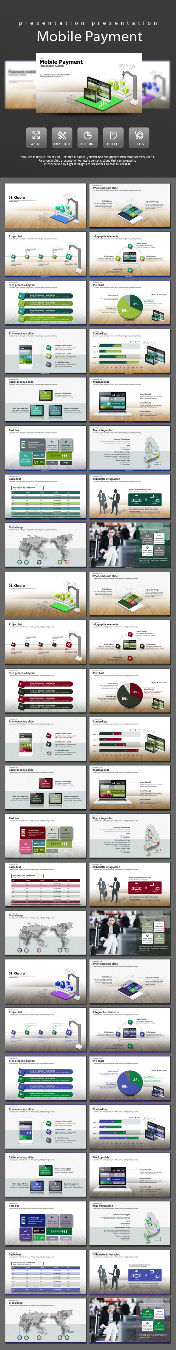 Mobile Payment - PowerPoint Templates Presentation Templates