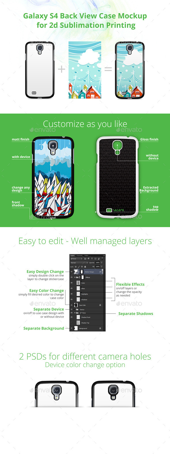 Galaxy S4 Back View Case Design Mockup for 2d Sublimation Printing