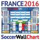 France 2016 Soccer Wallchart Matchplan - GraphicRiver Item for Sale