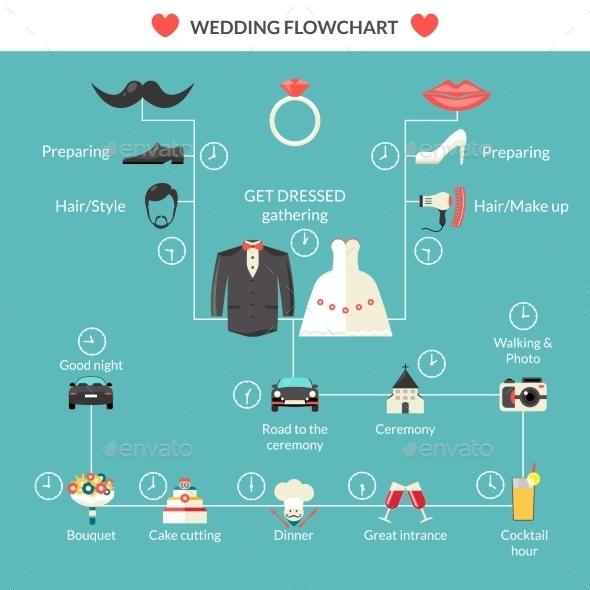 Wedding Planning In Style Flowchart Design  - Miscellaneous Vectors
