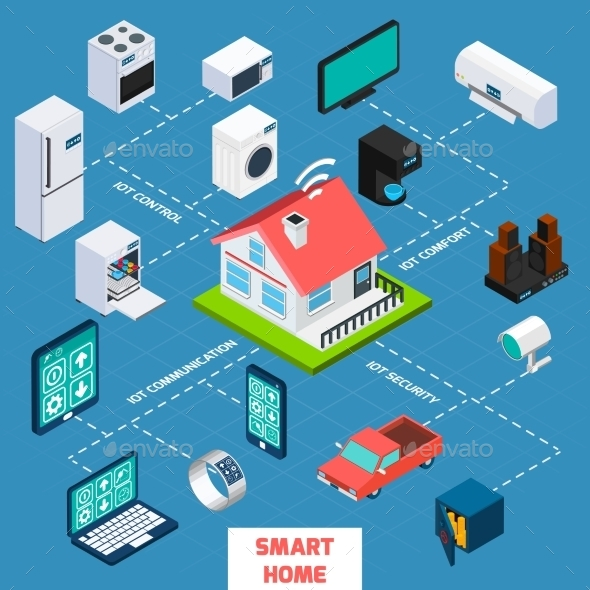 Smart Home Isometric Flowchart Icon - Technology Conceptual