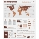 Oil Industry Infographic Vector Illustration - GraphicRiver Item for Sale