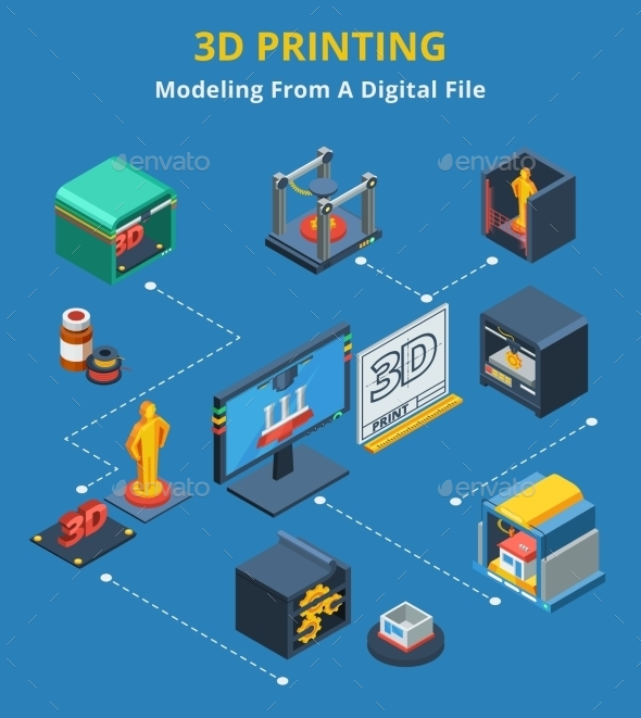 Isometric 3d Printing Modeling Process Flowchart  - Technology Conceptual