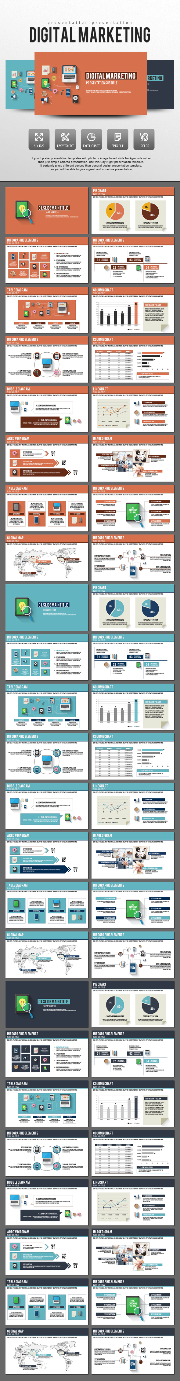 Digital Marketing - PowerPoint Templates Presentation Templates