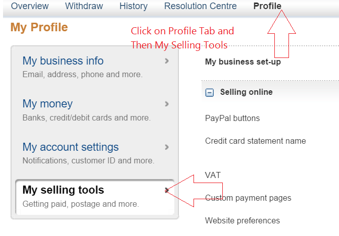 Paypal With Post Data Processing Using IPN