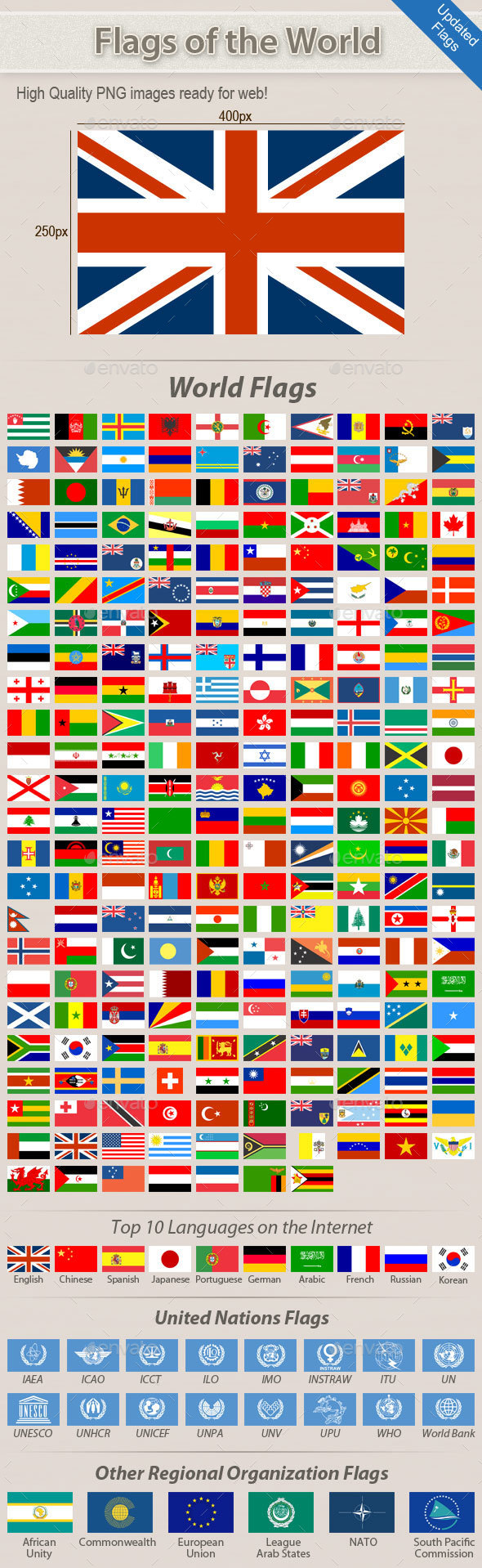254 Flags of the World - Web Icons