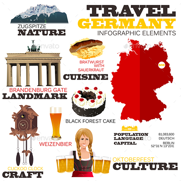 Infographic Elements for Traveling to Germany - Objects Vectors