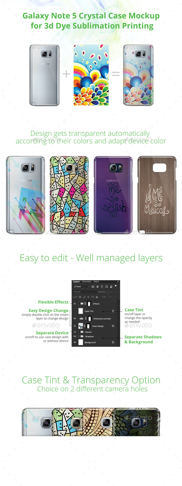 Galaxy Note 5 Crystal Case Mockup for 3d Dye Sublimation Printing- Back View - Mobile Displays