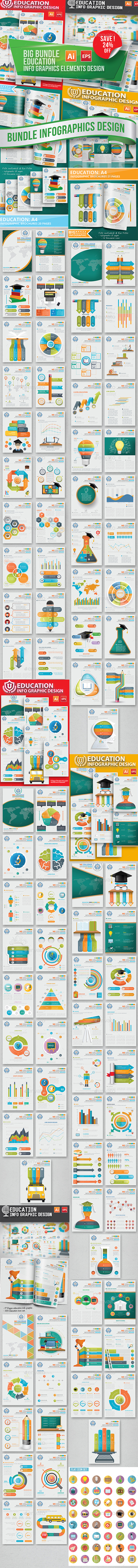 Big Bundle 5 Education Infographics Design - Infographics