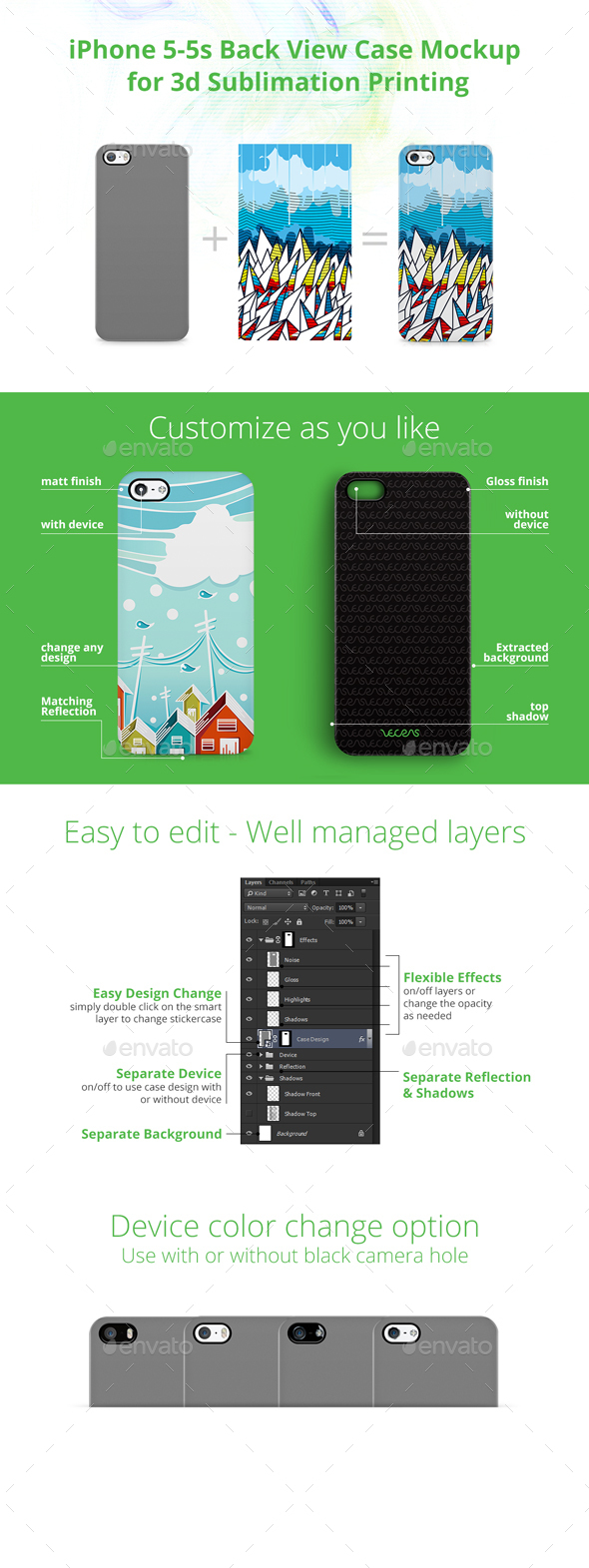 iPhone 5-5s Case Design Mockup for 3d Sublimation Printing - Back View - Mobile Displays