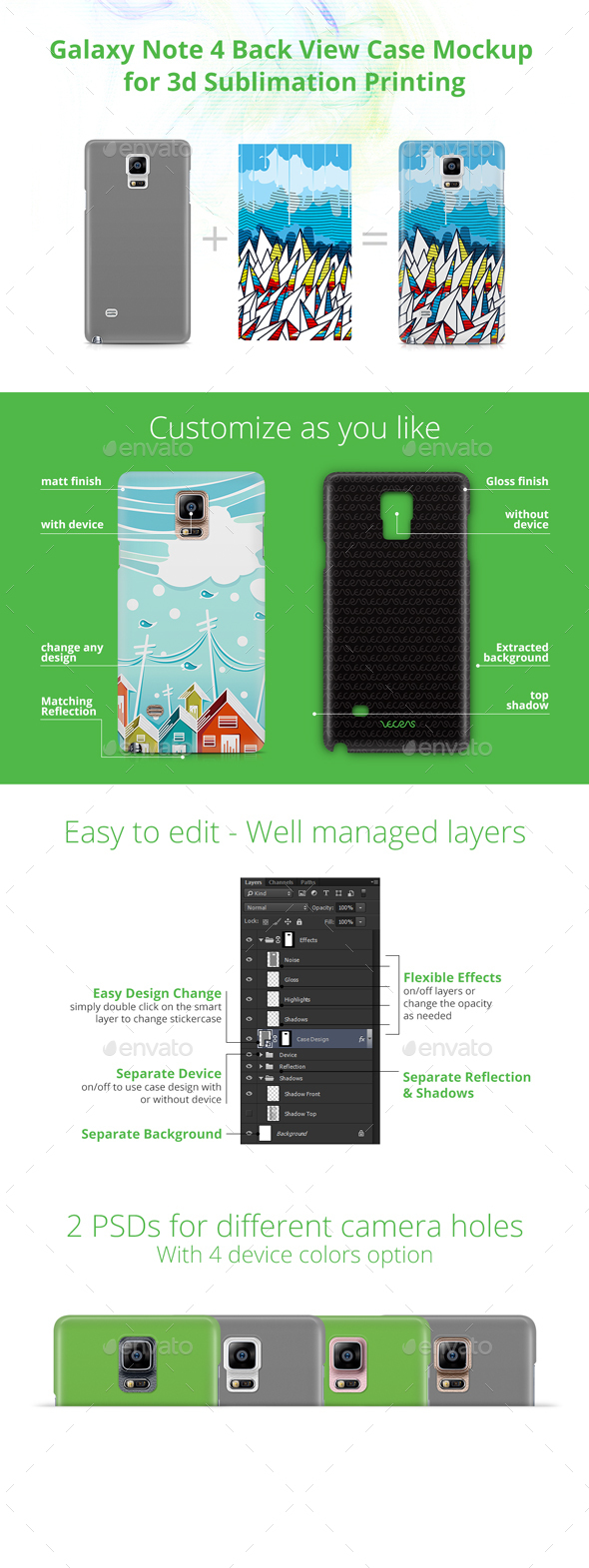 Galaxy Note 4 Case Design Mockup for 3d Sublimation Printing - Back View