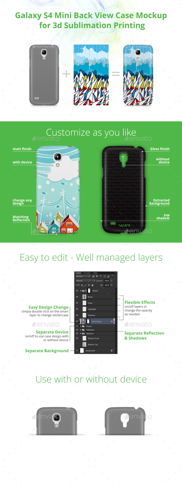 Galaxy S4 Mini Case Mockup for 3d Sublimation Printing - Back View - Mobile Displays
