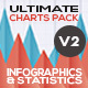 Download Ultimate Infographics and Statistics Charts Pack I from VideHive