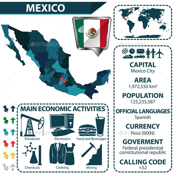 Map of Mexico - Travel Conceptual