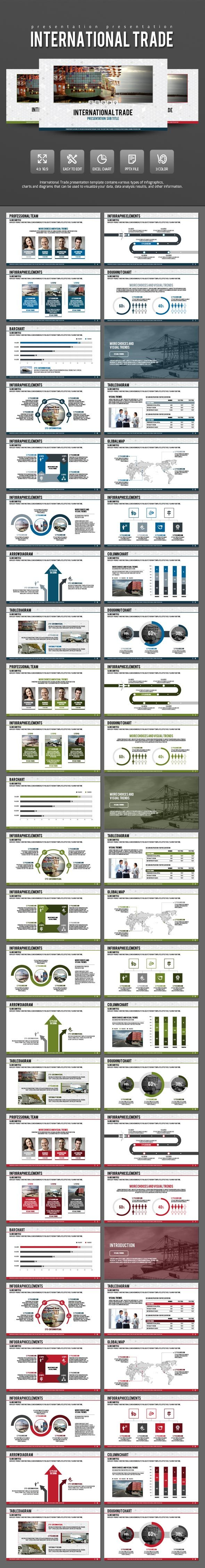 International Trade - PowerPoint Templates Presentation Templates