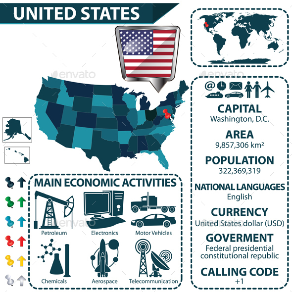 Map of United States - Travel Conceptual