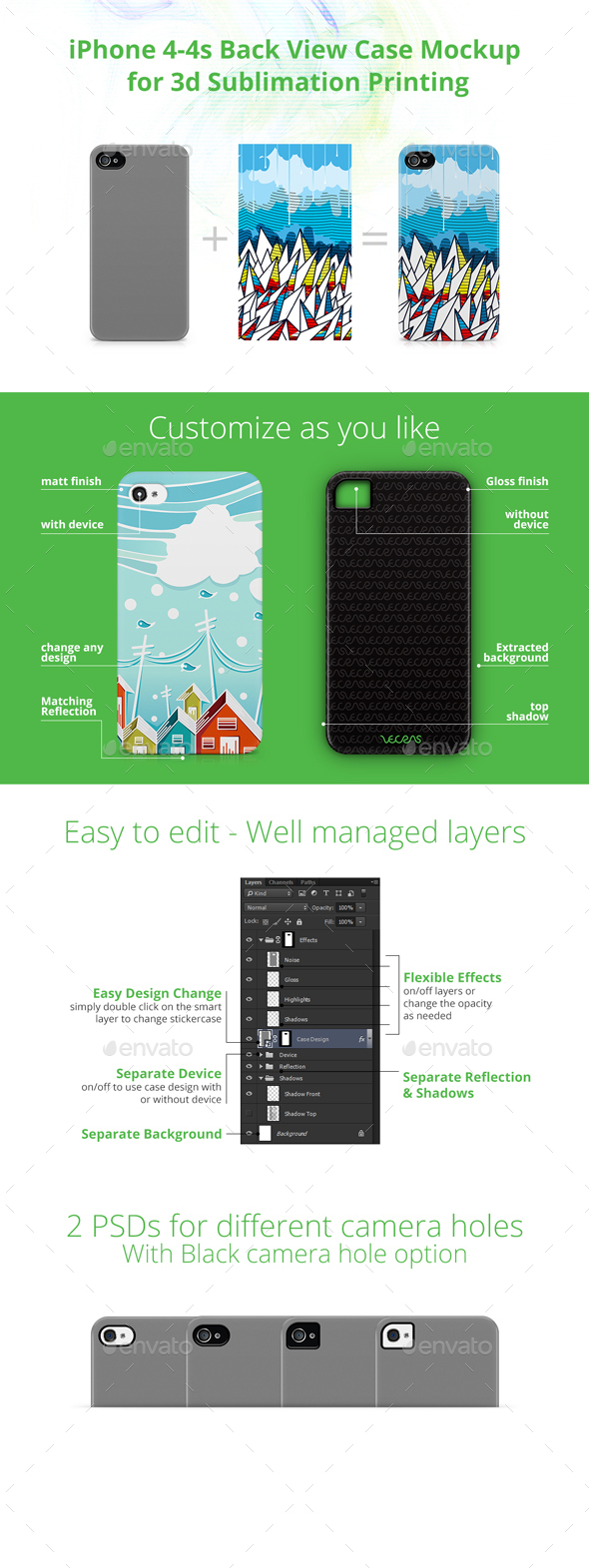 iPhone 4-4s Case Design Mockup for 3d Sublimation Printing - Back View - Mobile Displays