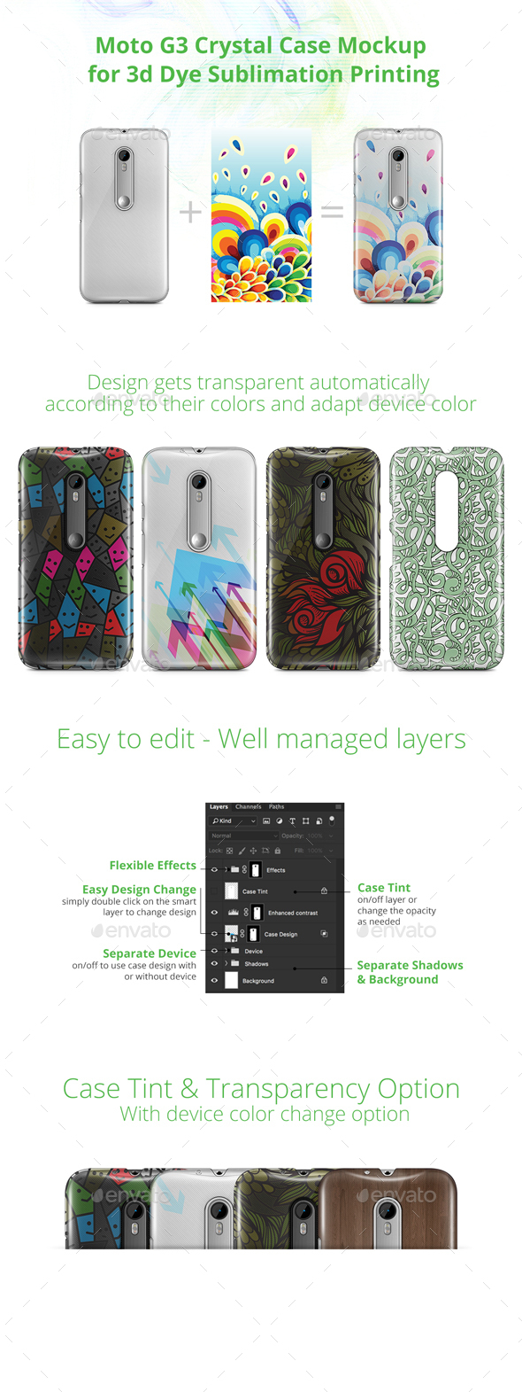 Moto G3 Crystal Case Mockup for 3d Dye Sublimation Printing- Back View - Mobile Displays