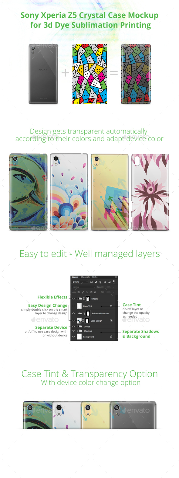 Xperia Z5 Crystal Case Mockup for 3d Dye Sublimation Printing- Back View - Mobile Displays