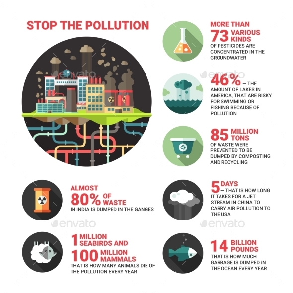 Stop The Pollution Poster Flat Design Ecology - Miscellaneous Conceptual