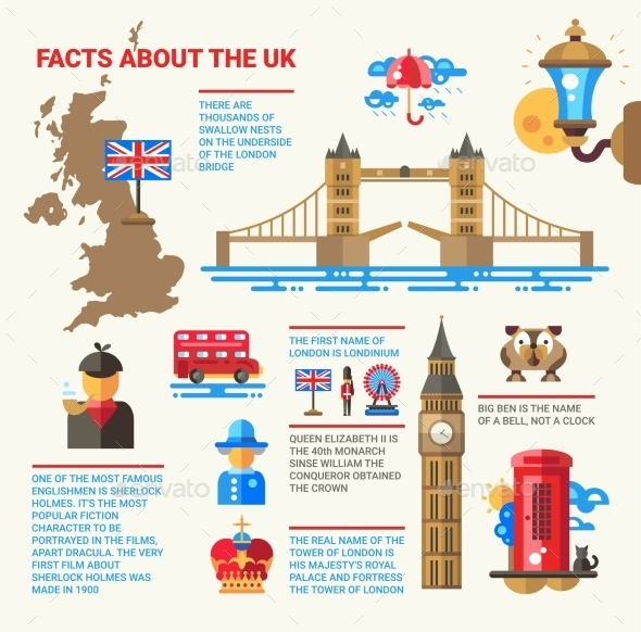 Facts About UK Flat Design Poster - Travel Conceptual