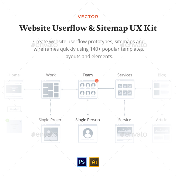 Website Userflow & Sitemap UX Kit - User Interfaces Web Elements