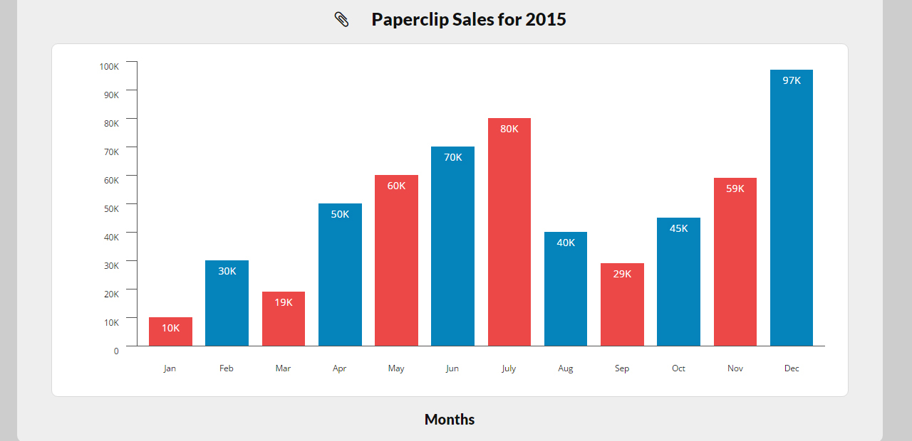 Solidgraphs css3 responsive bar graphs by peanutcode codecanyon solidgraphs css3 responsive bar graphs ccuart Images