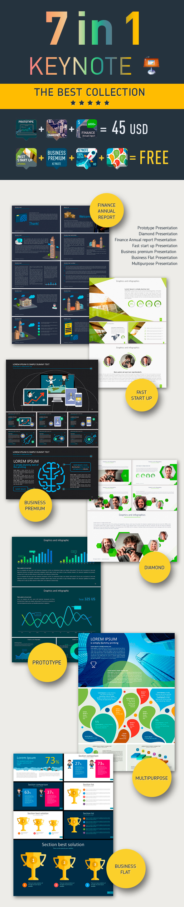 7 in 1 Keynote presentation - Business Keynote Templates