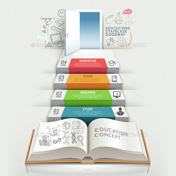 Books Step Education Infographics Template. - Infographics