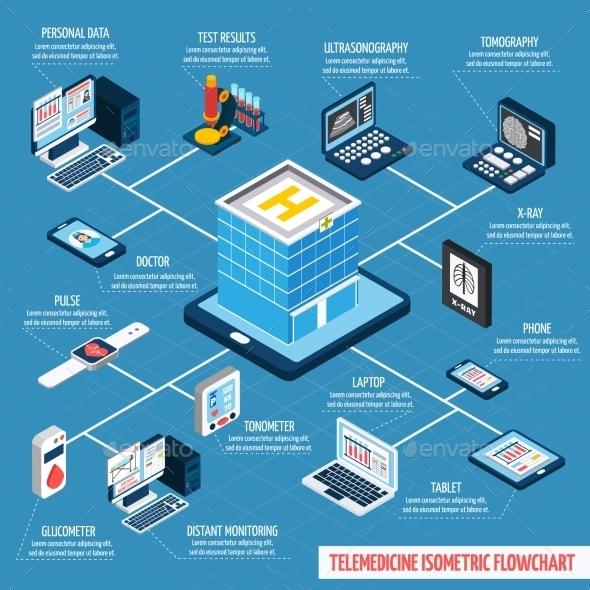 Telemedicine Isometric Flowchart - Health/Medicine Conceptual