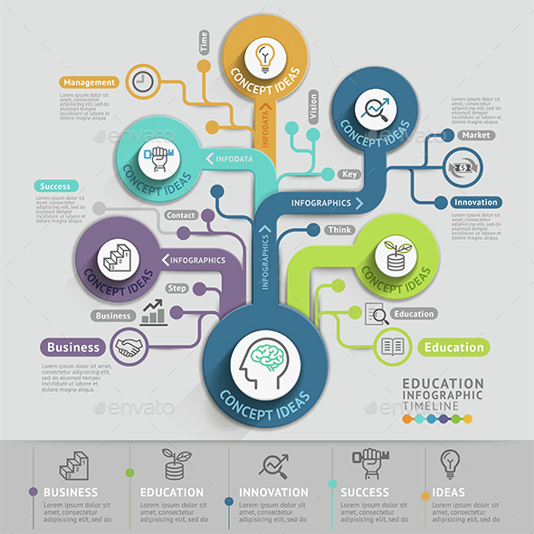 Thinking Conceptual Timeline Infographics Template. - Infographics