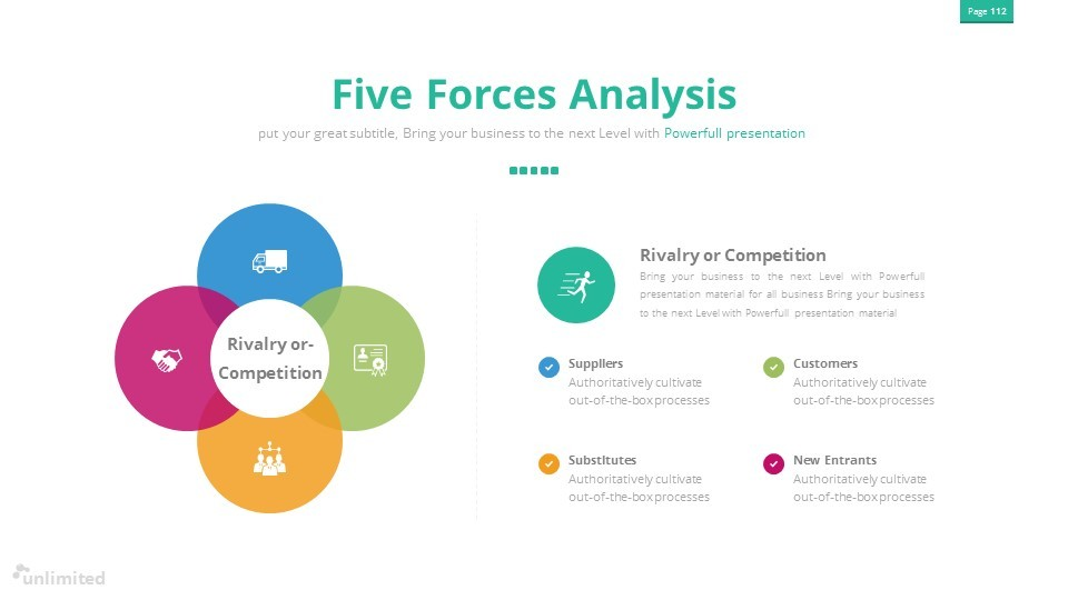 htc inc five forces analysis Porter's five forces analysis 1348 words | 5 pages analyzing the external environment: southwest airlines porters five forces threat of new competition the airline.