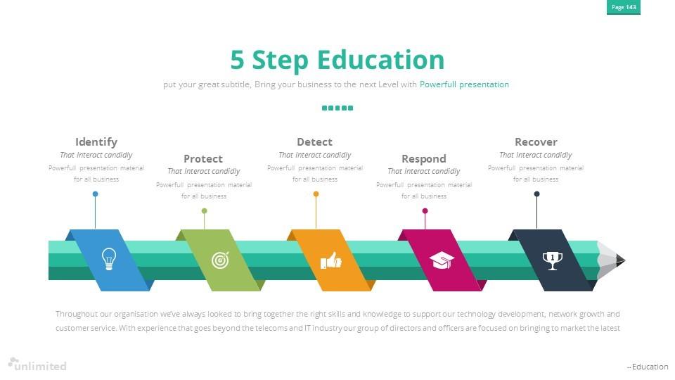 unlimited - presentation templatesinspirasign | graphicriver, Powerpoint templates